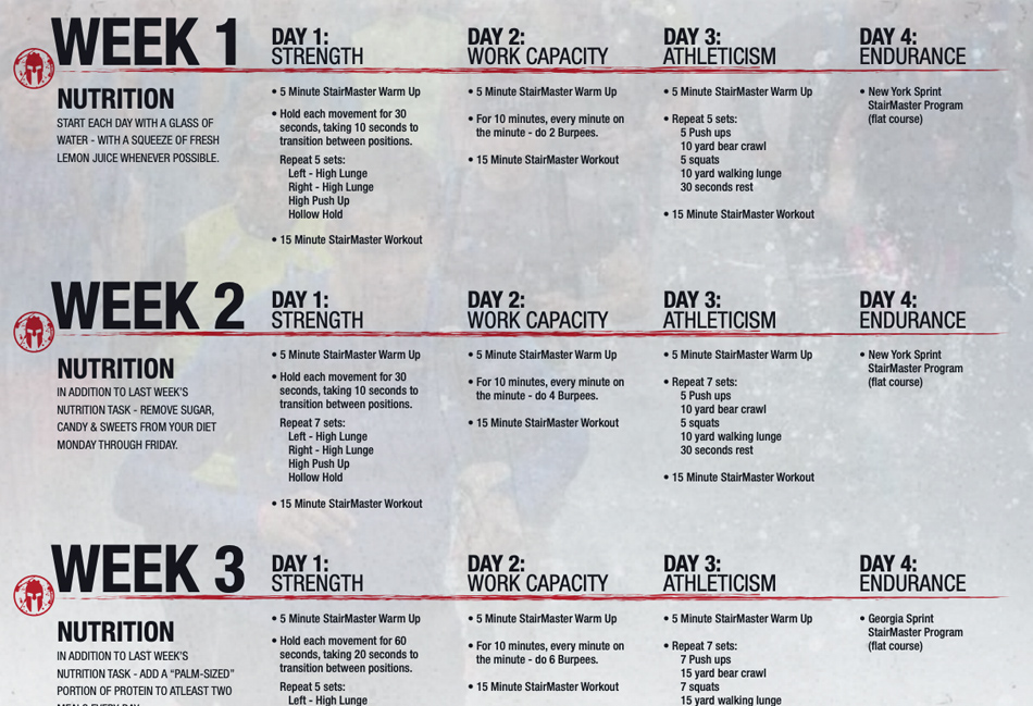 Best Training Plan for Obstacle Course Race